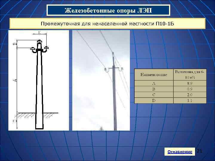 Железобетонные опоры ЛЭП Промежуточная для ненаселенной местности П 10 -1 Б
