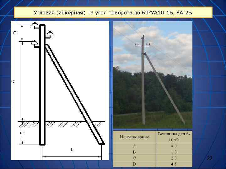 Угловая (анкерная) на угол поворота до 60°УА 10 -1 Б, УА-2 Б