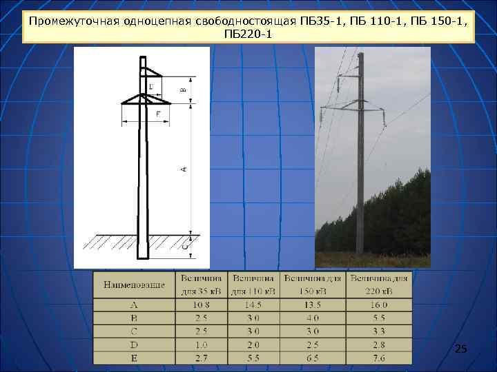 Промежуточная одноцепная свободностоящая ПБ 35 -1, ПБ 110 -1, ПБ 150 -1,