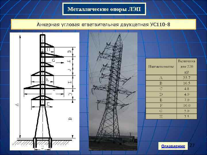 Металлические опоры ЛЭП Анкерная угловая ответвительная двухцепная УС 110 -8