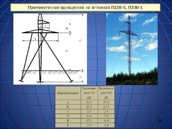 Промежуточная одноцепная на оттяжках П 220 -5, П 330 -1