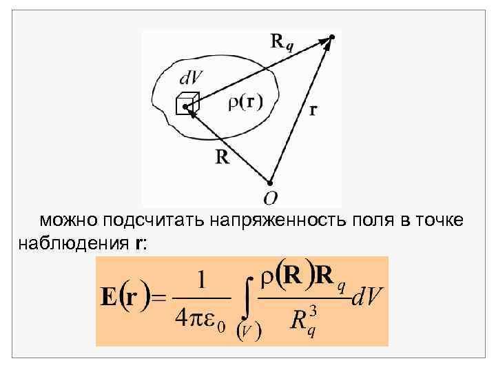 можно подсчитать напряженность поля в точке наблюдения r: