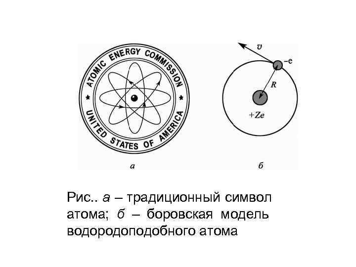 Рис. . а – традиционный символ атома; б – боровская модель водородоподобного атома