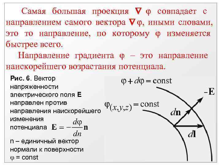 Самая большая проекция  φ совпадает с направлением самого вектора  φ,
