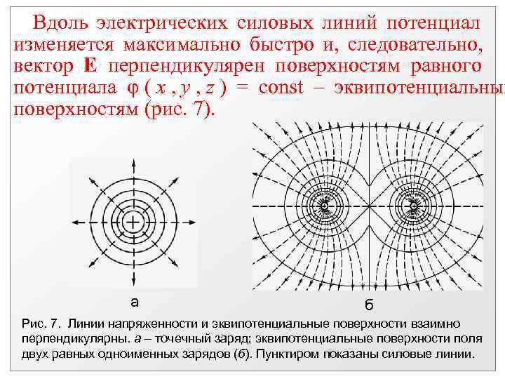 Вдоль электрических силовых линий потенциал изменяется максимально быстро и, следовательно, вектор E перпендикулярен
