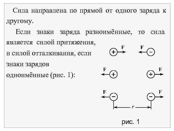 Сила направлена по прямой от одного заряда к другому. Если знаки заряда разноимённые,