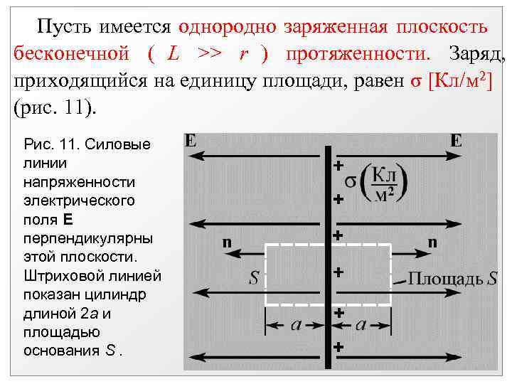 Пусть имеется однородно заряженная плоскость бесконечной ( L >> r ) протяженности. Заряд,