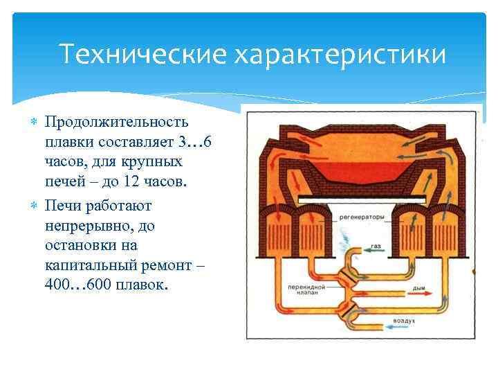 Технические характеристики  Продолжительность  плавки составляет 3… 6  часов, для