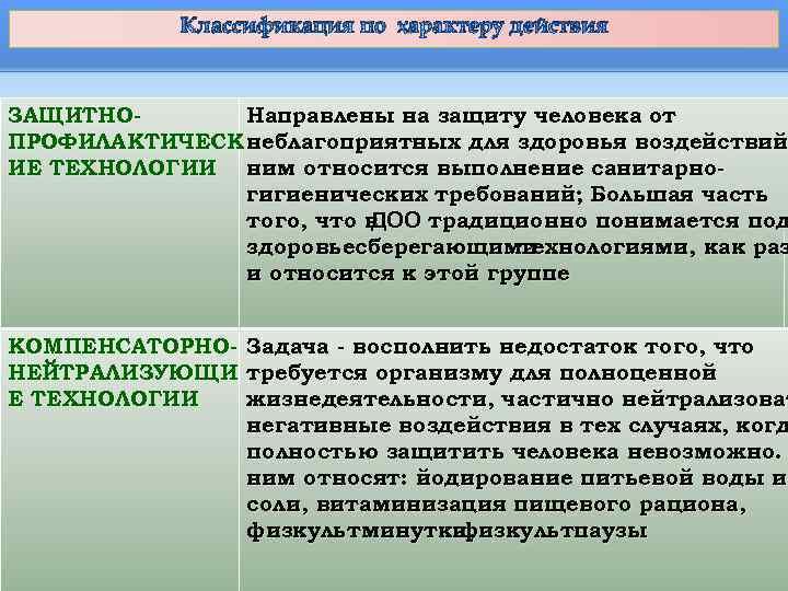 Классификация по характеру действия  ЗАЩИТНО-  Направлены на защиту