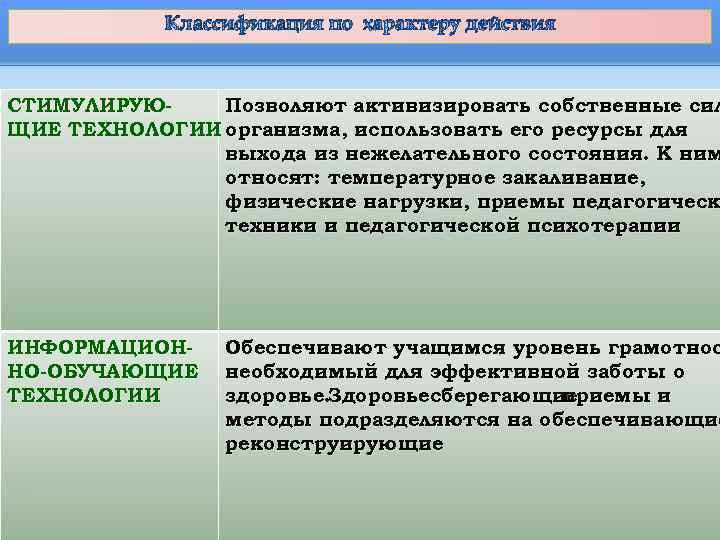 Классификация по характеру действия  СТИМУЛИРУЮ-  Позволяют активизировать собственные сил