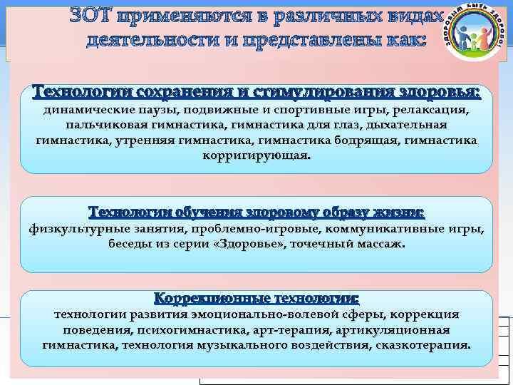 ЗОТ применяются в различных видах   деятельности и представлены как: