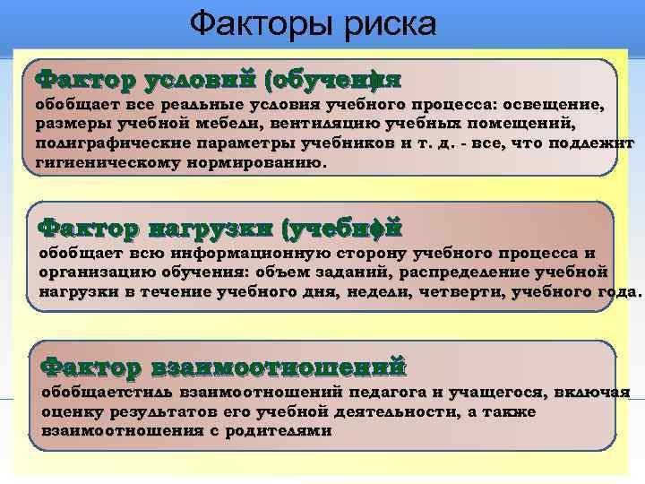 Факторы риска Фактор условий (обучения    ) обобщает