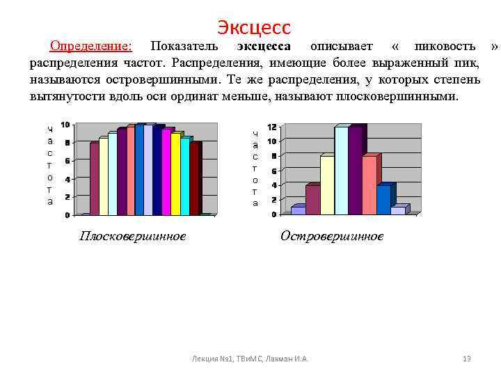 Эксцесс  Определение: Показатель эксцесса описывает « пиковость