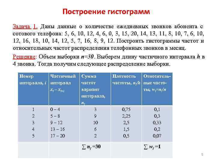 Построение гистограмм Задача 1. Даны данные о количестве ежедневных звонков