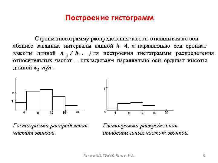 Построение гистограмм   Строим гистограмму распределения частот, откладывая по оси