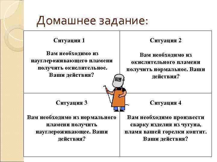 Домашнее задание:   Ситуация 1     Ситуация 2