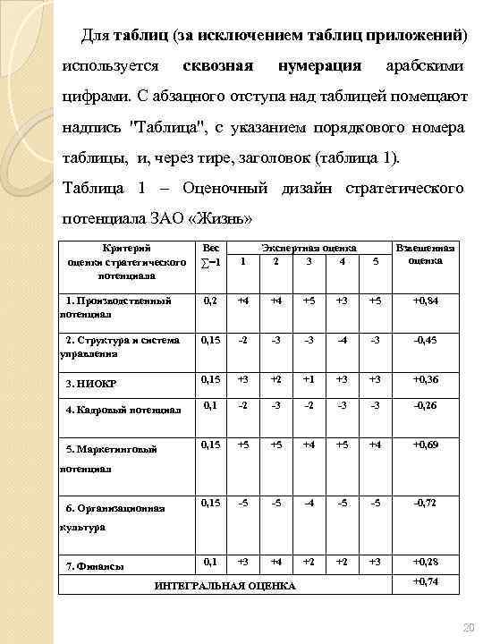 Для таблиц (за исключением таблиц приложений) используется   сквозная  нумерация