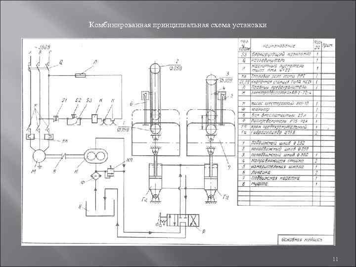 Комбинированная принципиальная схема установки     11
