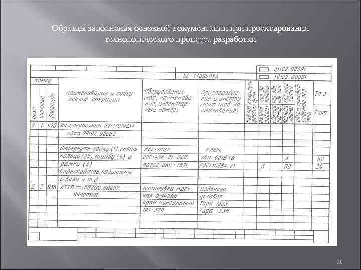 Образцы заполнения основной документации проектировании   технологического процесса разработки