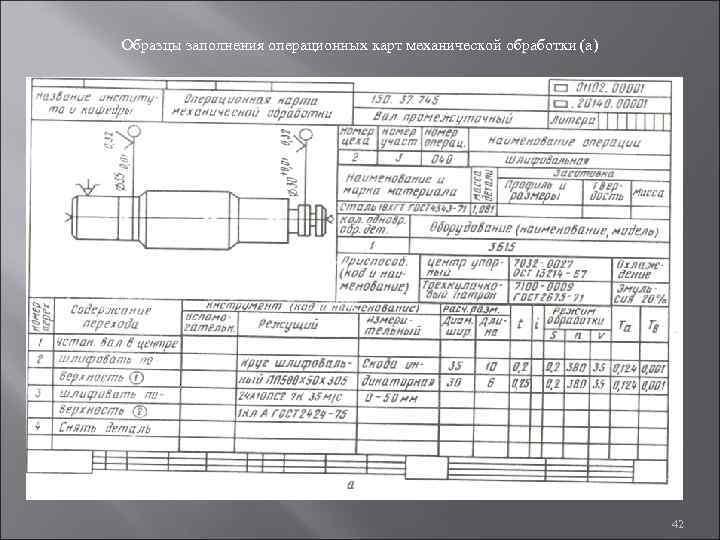 Образцы заполнения операционных карт механической обработки (а)      42
