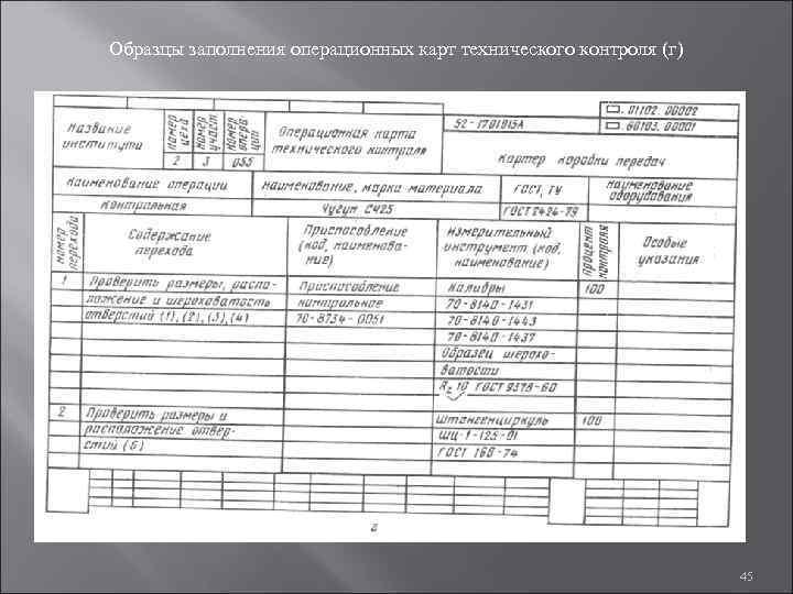 Образцы заполнения операционных карт технического контроля (г)       45