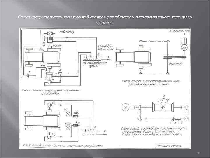 Схема существующих конструкций стендов для обкатки и испытания шасси колесного