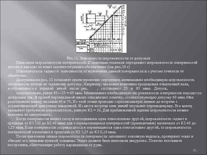 Рис. 32. Зависимость шероховатости от допусков Нанесение