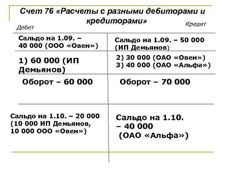 76 счет кредит 60 деньги в долг солигорск