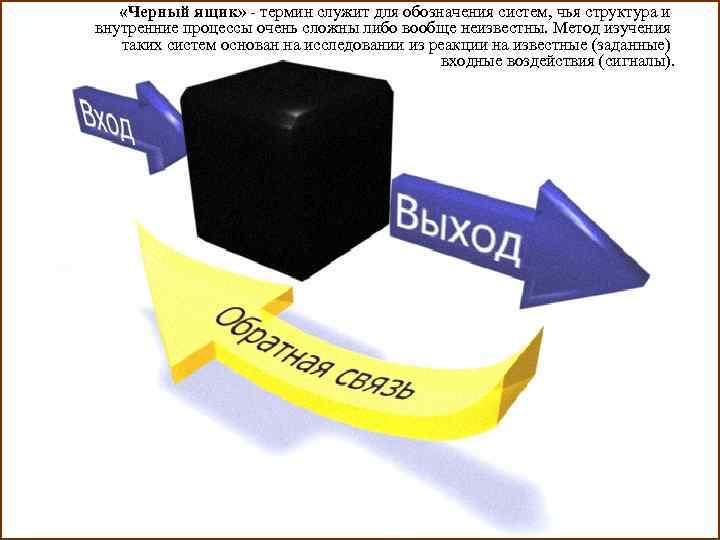 «Черный ящик»  термин служит для обозначения систем, чья структура и внутренние