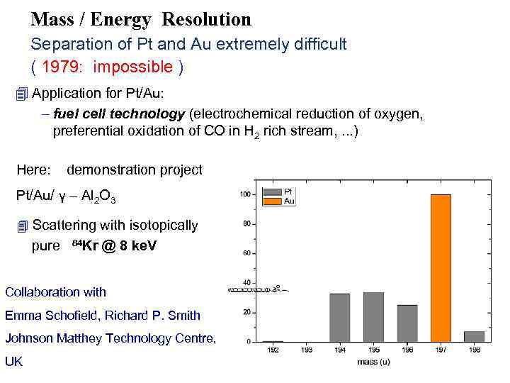 Mass / Energy Resolution Separation of Pt and Au extremely difficult ( 1979: