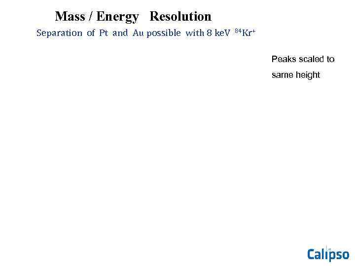 Mass / Energy Resolution Separation of Pt and Au possible with 8