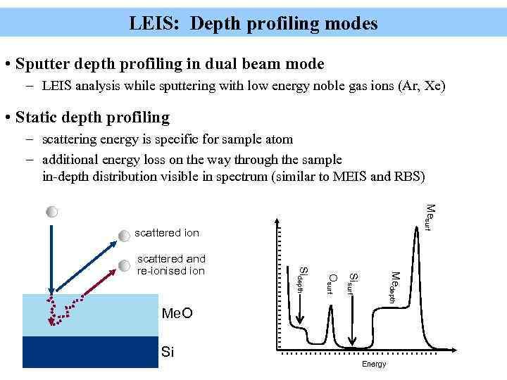 LEIS: Depth profiling modes  • Sputter depth profiling in