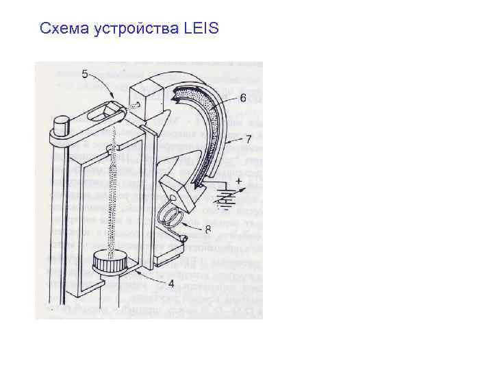 Схема устройства LEIS
