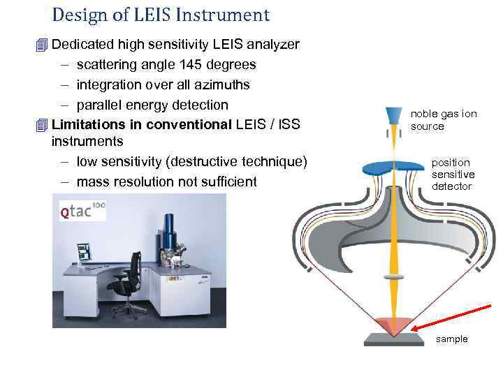 Design of LEIS Instrument 4 Dedicated high sensitivity LEIS analyzer - scattering angle