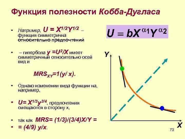 Функция полезности Кобба-Дугласа  •  Например, U = X 1/2 Y 1/2 –