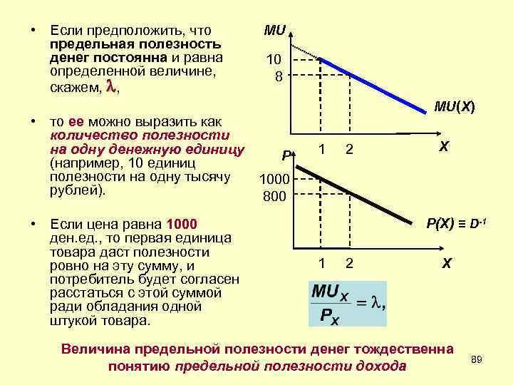 • Если предположить, что  MU  предельная полезность  денег постоянна и