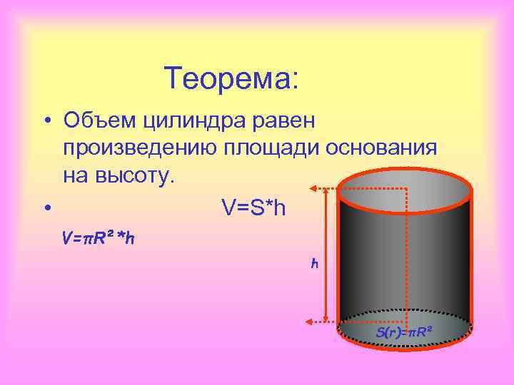 Теорема:  • Объем цилиндра равен  произведению площади основания  на