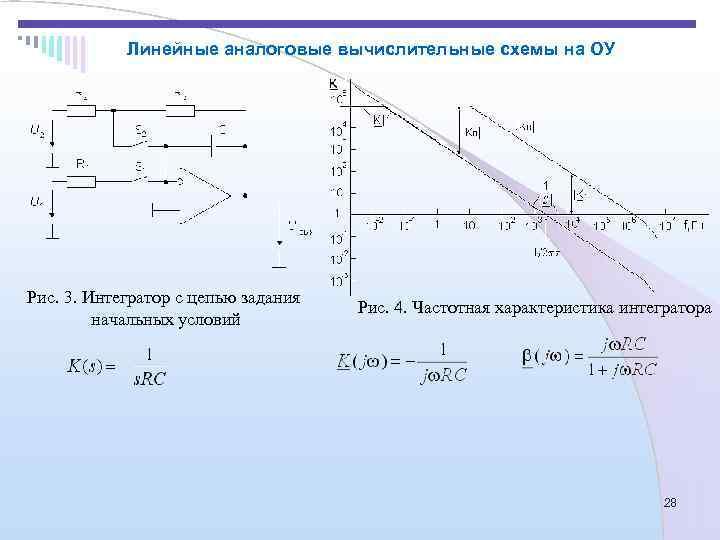 Линейные аналоговые вычислительные схемы на ОУ Рис. 3. Интегратор с цепью задания