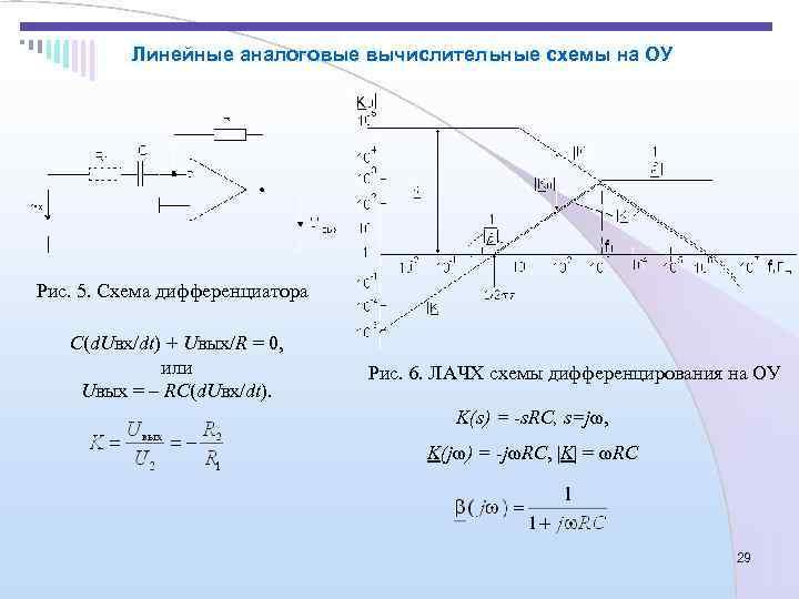 Линейные аналоговые вычислительные схемы на ОУ Рис. 5. Схема дифференциатора C(d.
