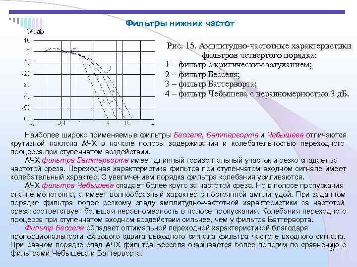 Фильтры нижних частот