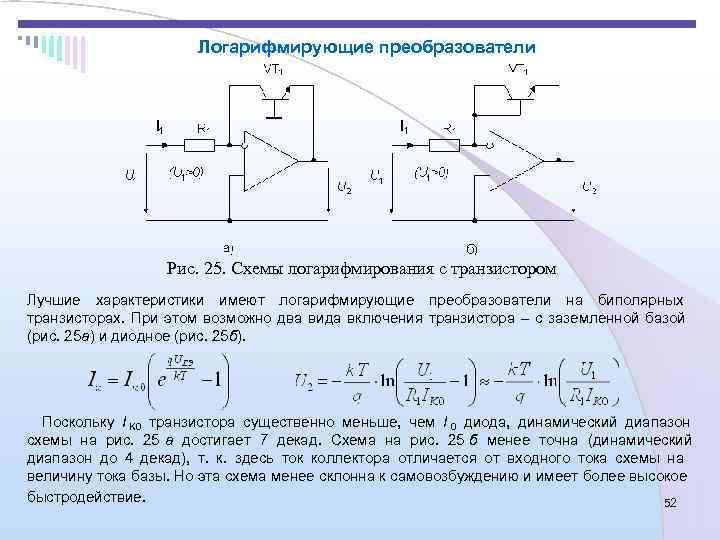 Логарифмирующие преобразователи    Рис. 25. Схемы логарифмирования