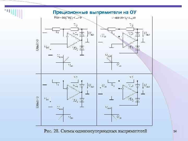 Прецизионные выпрямители на ОУ Рис. 28. Схемы однополупериодных выпрямителей  54