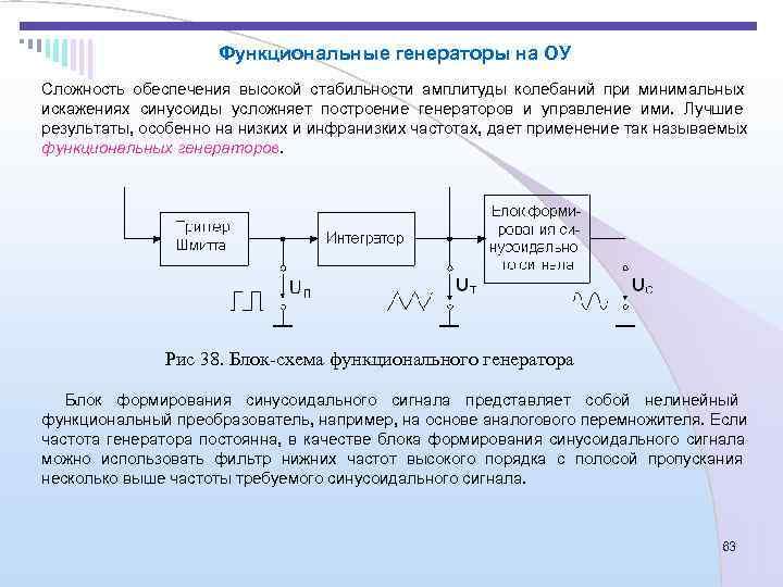 Функциональные генераторы на ОУ Сложность обеспечения высокой стабильности амплитуды