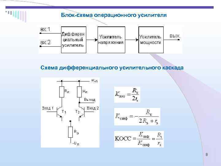 Блок-схема операционного усилителя Схема дифференциального усилительного каскада     8
