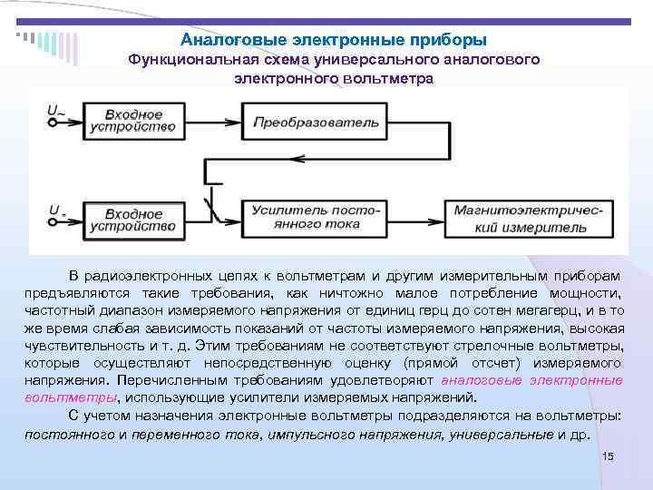 Аналоговые электронные приборы    Функциональная схема универсального
