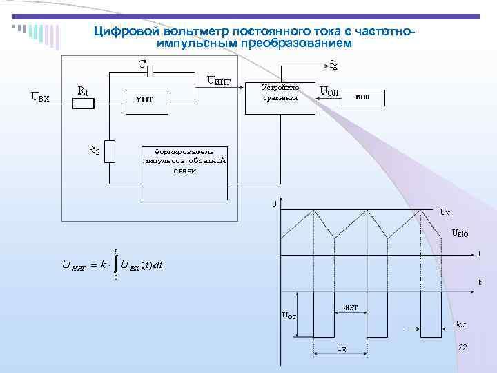 Цифровой вольтметр постоянного тока с частотно-   импульсным преобразованием