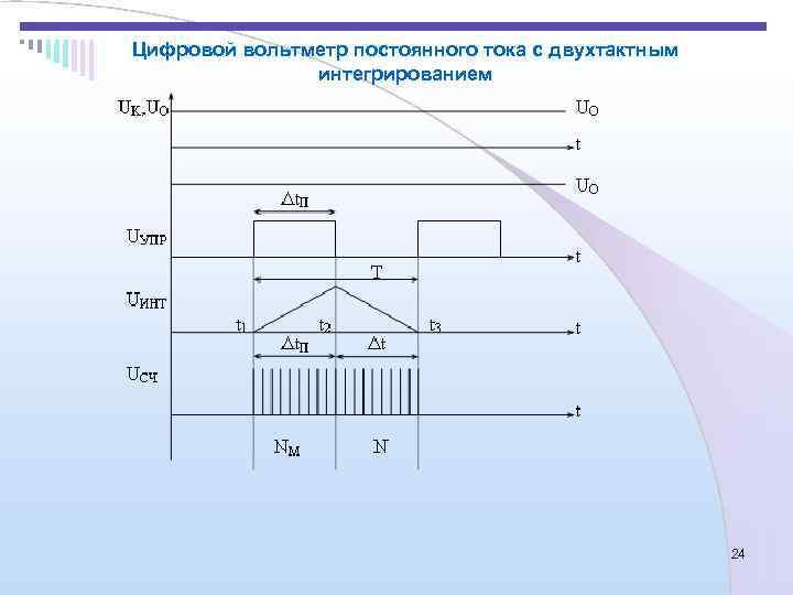 Цифровой вольтметр постоянного тока с двухтактным    интегрированием
