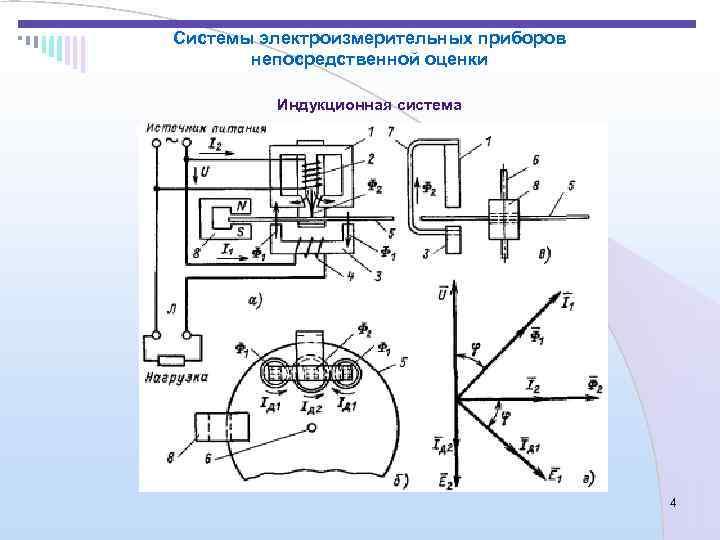 Системы электроизмерительных приборов  непосредственной оценки  Индукционная система     4