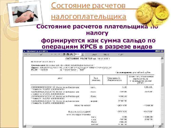 Состояние расчетов  налогоплательщика Состояние расчетов плательщика по    налогу