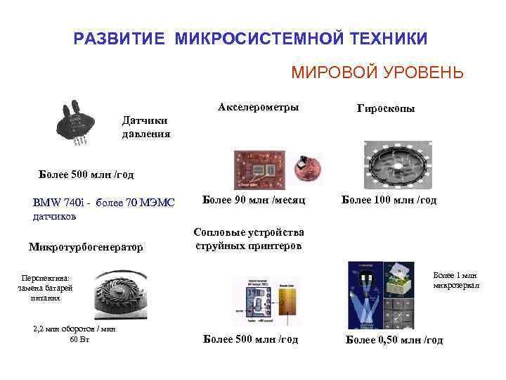 РАЗВИТИЕ МИКРОСИСТЕМНОЙ ТЕХНИКИ     МИРОВОЙ УРОВЕНЬ